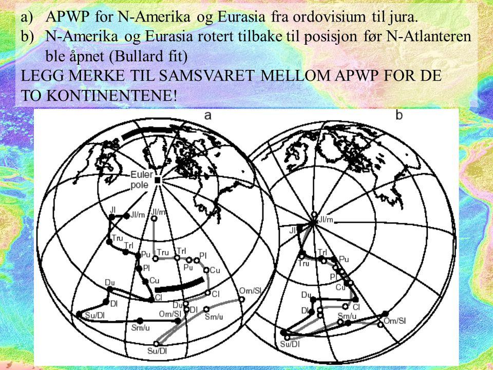 APWP for N-Amerika og Eurasia fra ordovisium til jura.