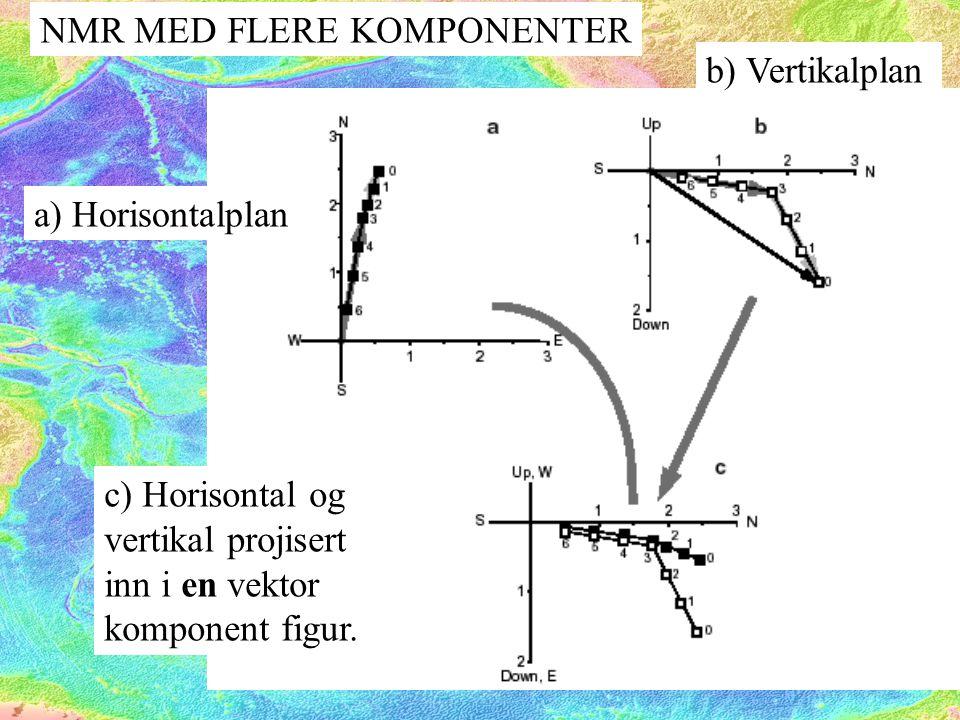 NMR MED FLERE KOMPONENTER