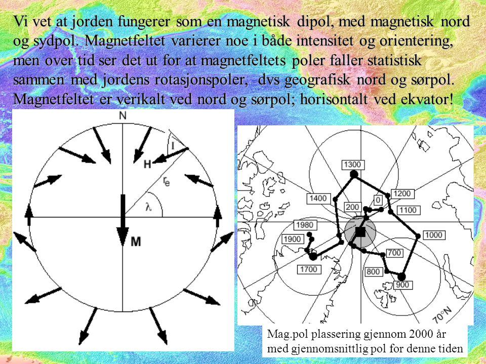 Vi vet at jorden fungerer som en magnetisk dipol, med magnetisk nord