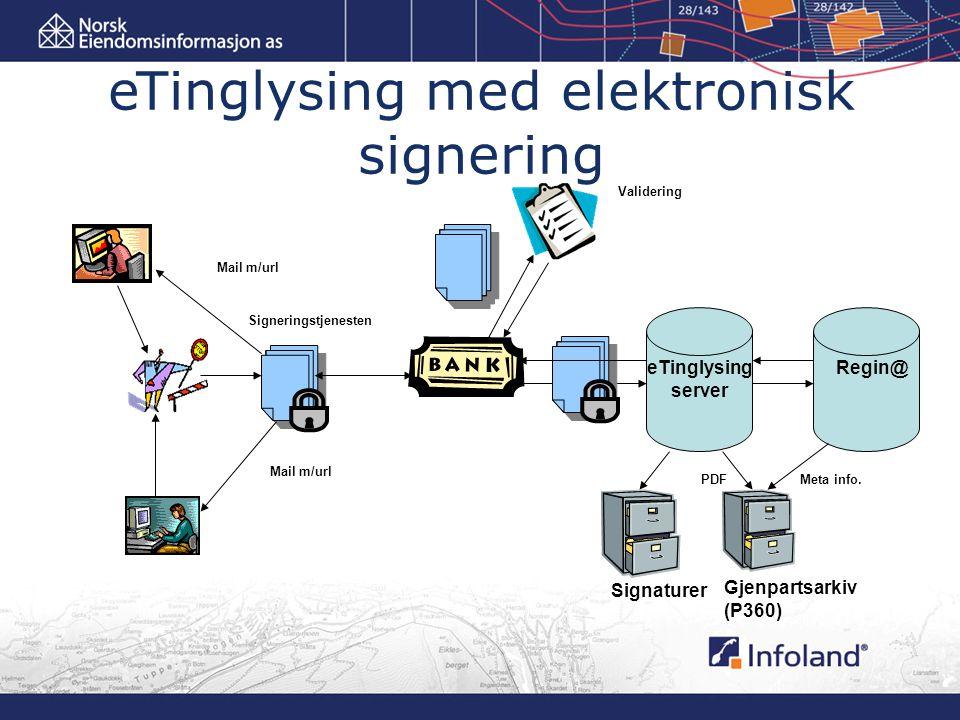 eTinglysing med elektronisk signering