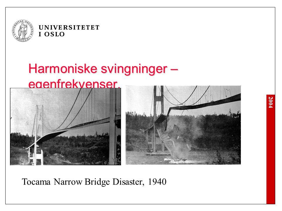 Harmoniske svingninger – egenfrekvenser.