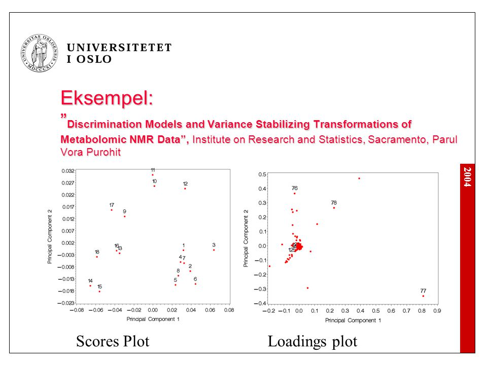 Eksempel: Discrimination Models and Variance Stabilizing Transformations of Metabolomic NMR Data , Institute on Research and Statistics, Sacramento, Parul Vora Purohit
