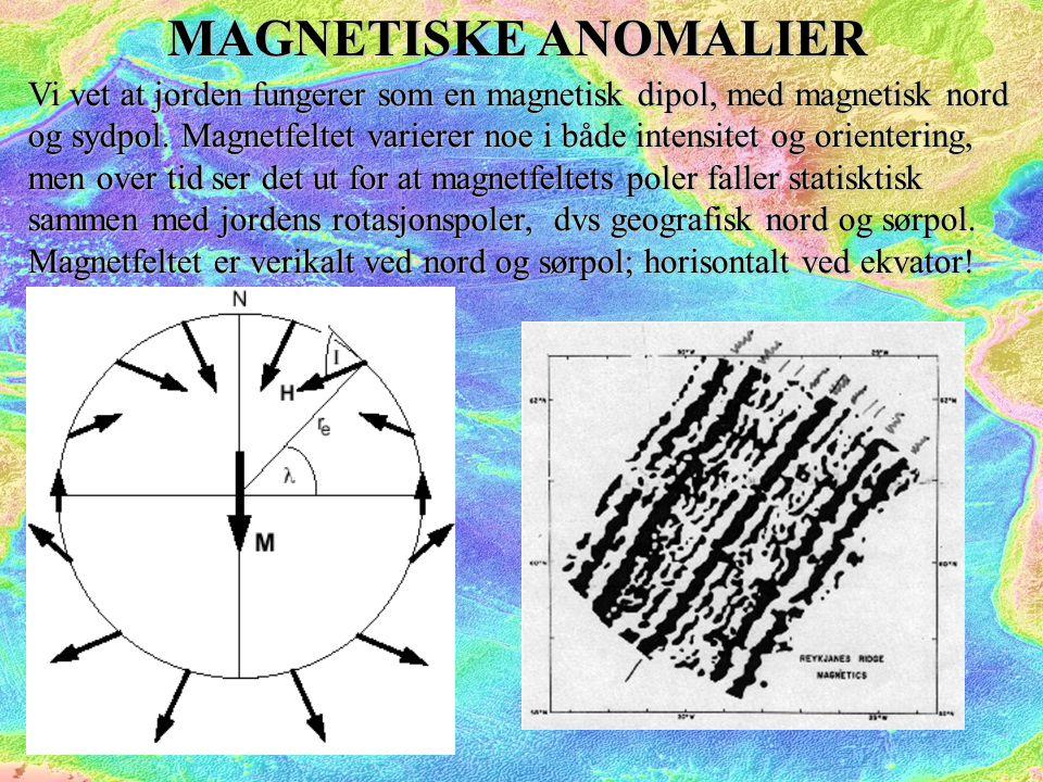 MAGNETISKE ANOMALIER Vi vet at jorden fungerer som en magnetisk dipol, med magnetisk nord.