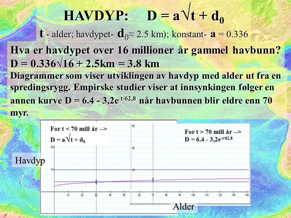 t - alder; havdypet- d0≈ 2.5 km); konstant- a = 0.336