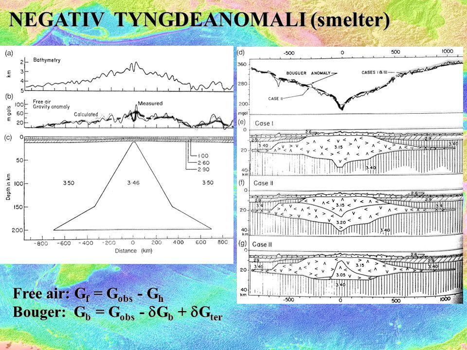 NEGATIV TYNGDEANOMALI (smelter)