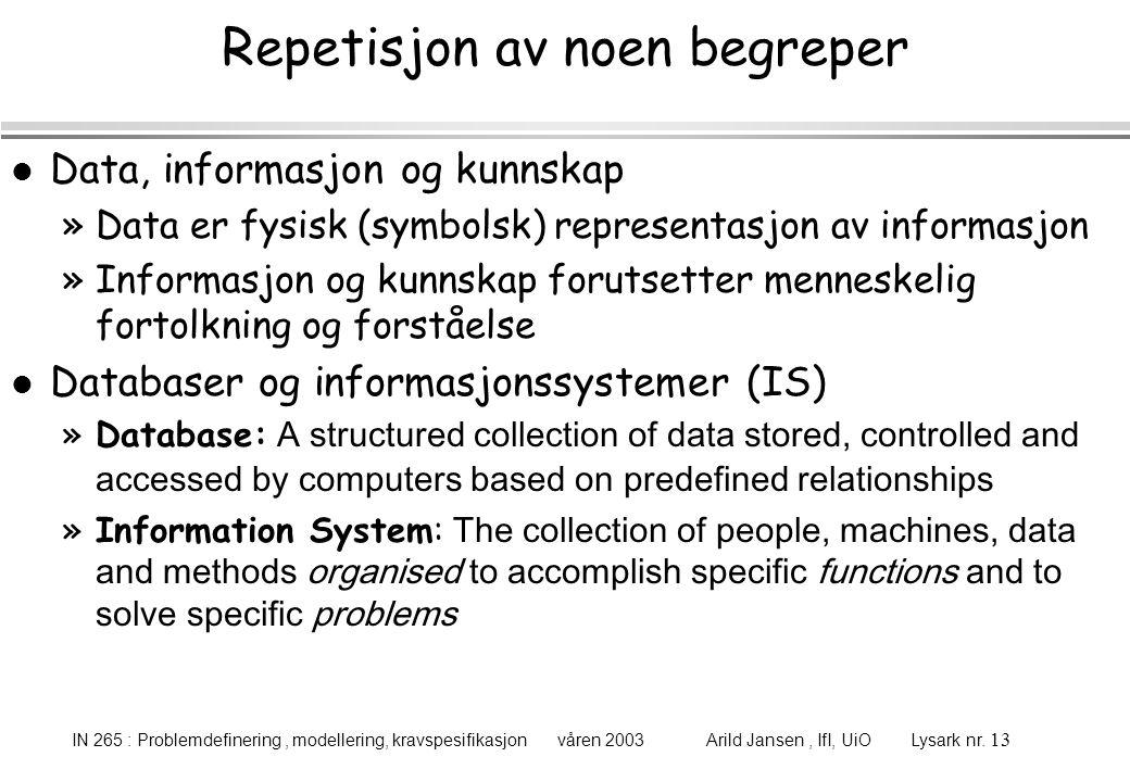 Repetisjon av noen begreper