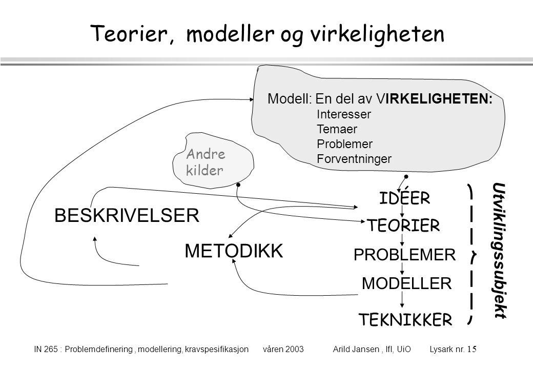 Teorier, modeller og virkeligheten