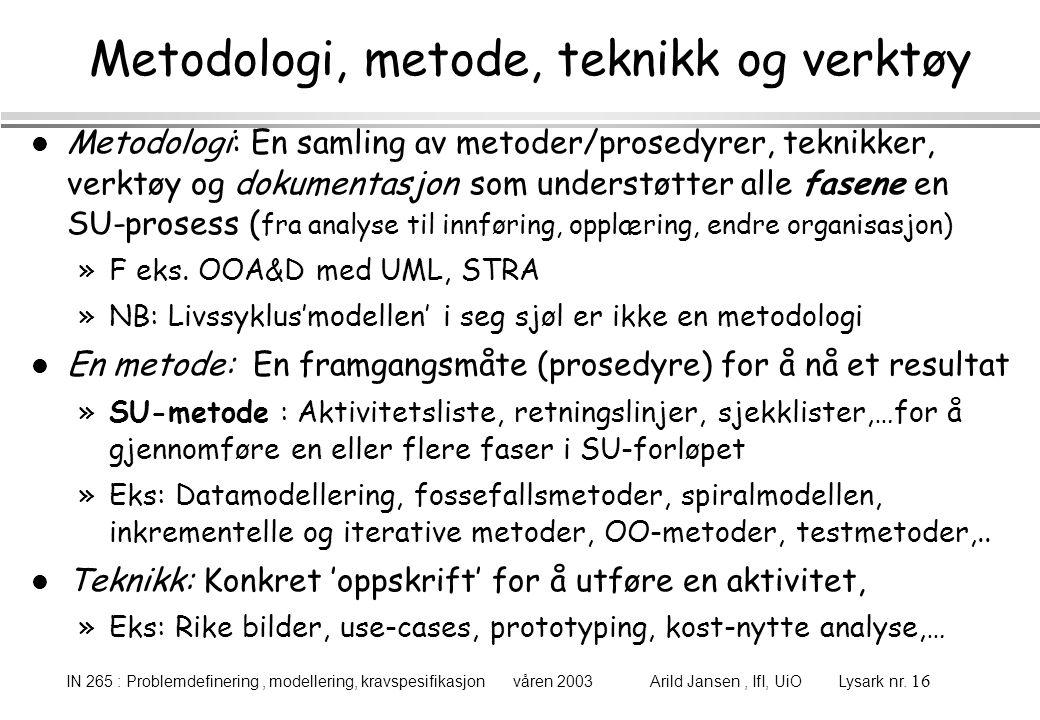 Metodologi, metode, teknikk og verktøy