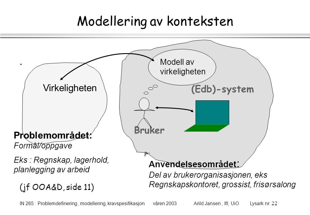 Modellering av konteksten