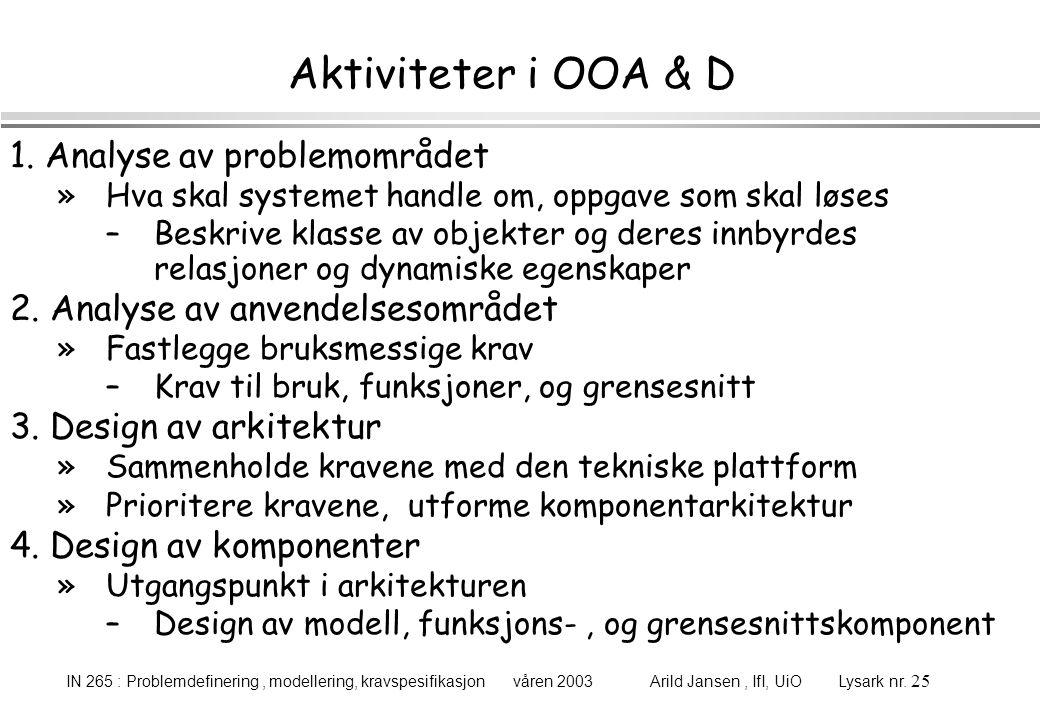 Aktiviteter i OOA & D 1. Analyse av problemområdet