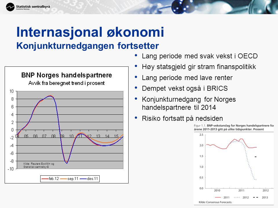 Internasjonal økonomi Konjunkturnedgangen fortsetter