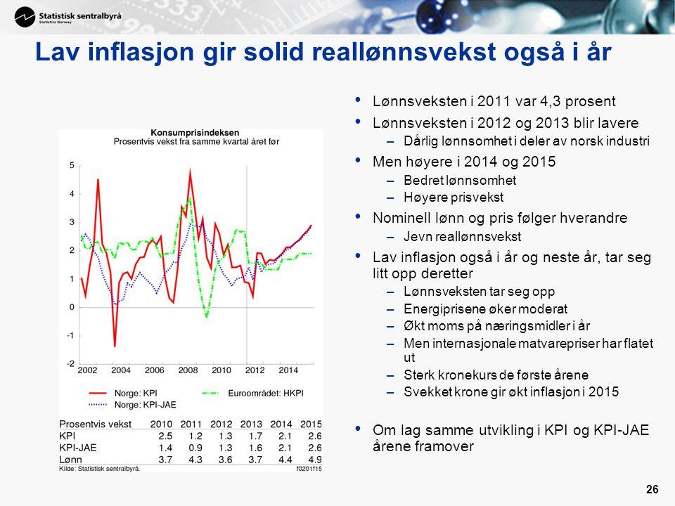 Lav inflasjon gir solid reallønnsvekst også i år