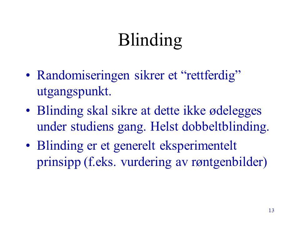 Blinding Randomiseringen sikrer et rettferdig utgangspunkt.