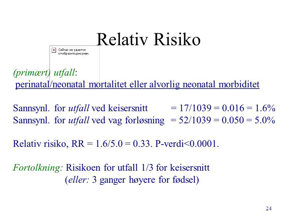 Relativ Risiko (primært) utfall: perinatal/neonatal mortalitet eller alvorlig neonatal morbiditet.
