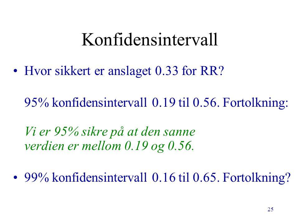 Konfidensintervall Hvor sikkert er anslaget 0.33 for RR