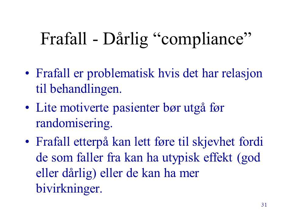 Frafall - Dårlig compliance