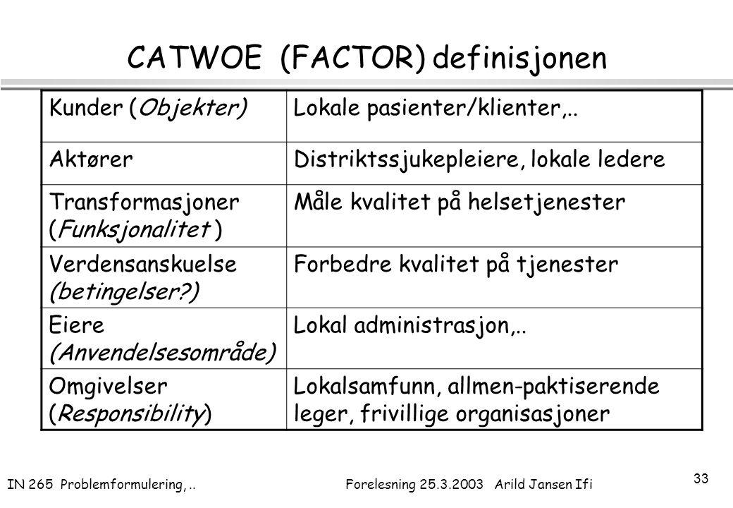 CATWOE (FACTOR) definisjonen