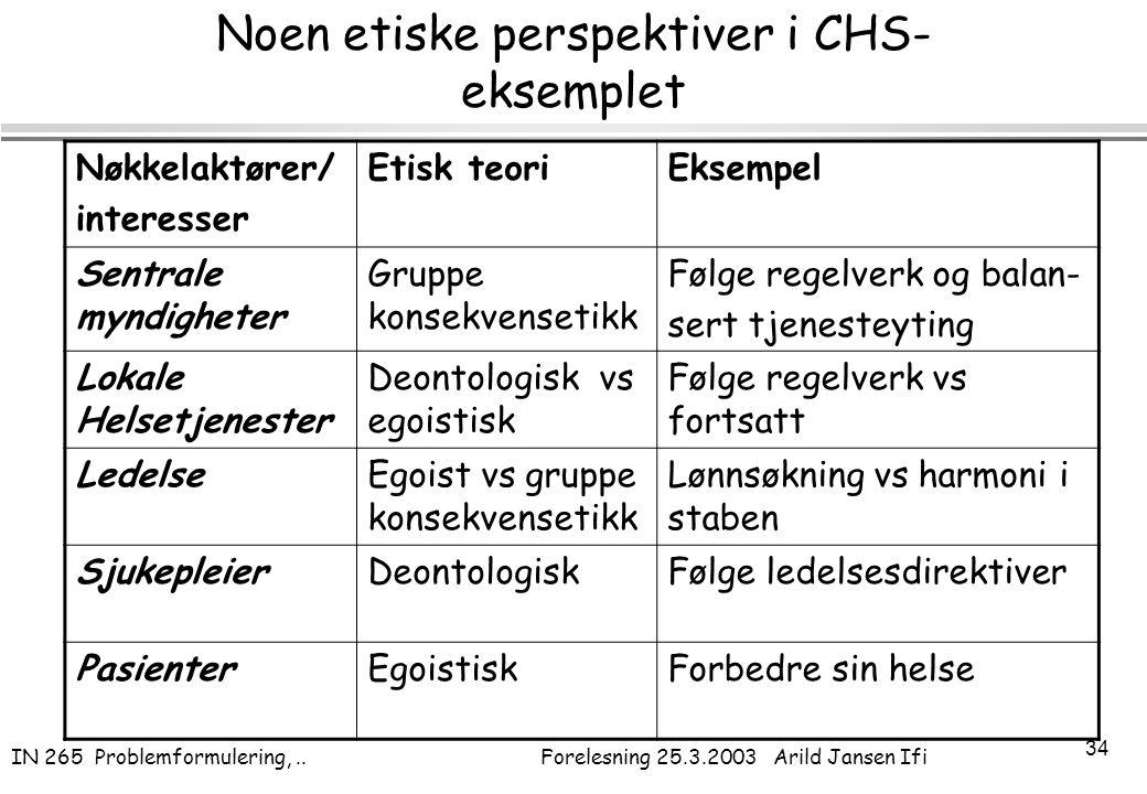 Noen etiske perspektiver i CHS- eksemplet