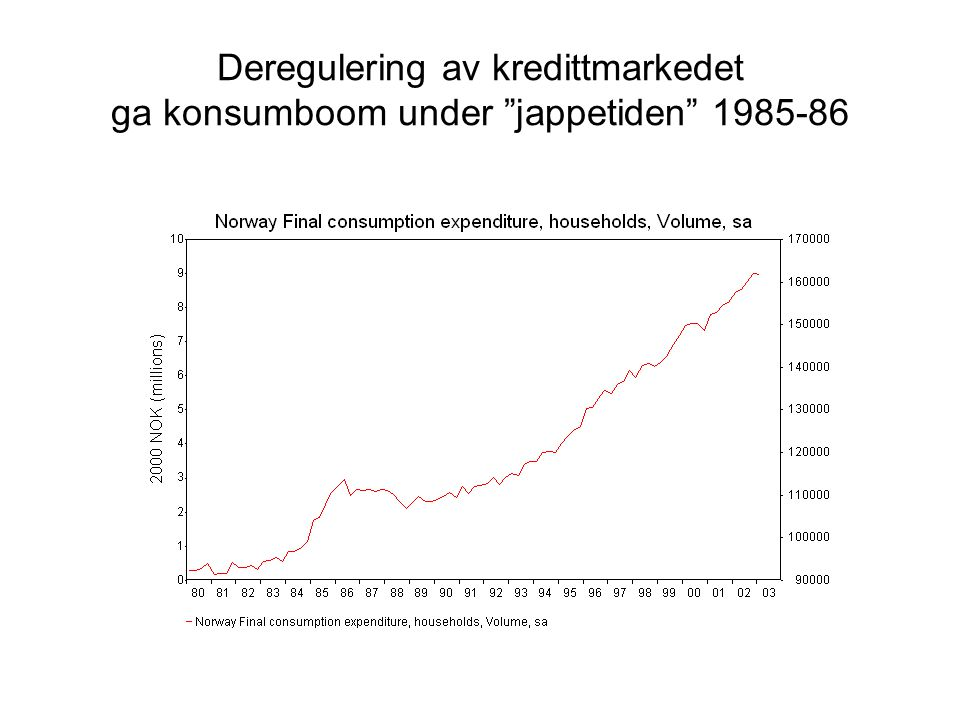 Deregulering av kredittmarkedet ga konsumboom under jappetiden 1985-86