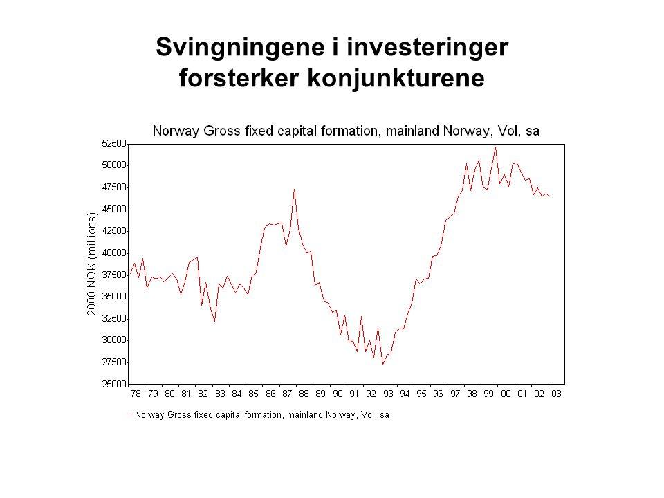 Svingningene i investeringer forsterker konjunkturene