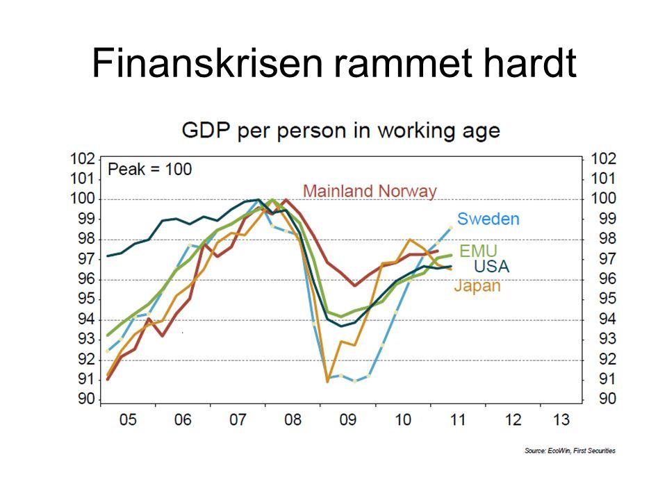 Finanskrisen rammet hardt