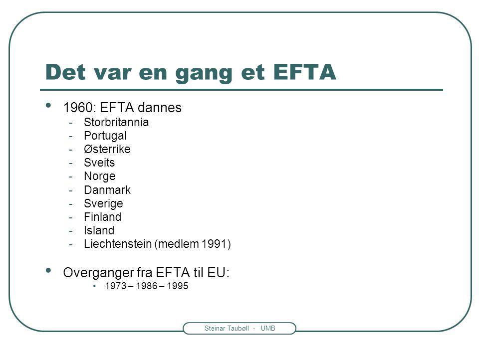 Det var en gang et EFTA 1960: EFTA dannes Overganger fra EFTA til EU: