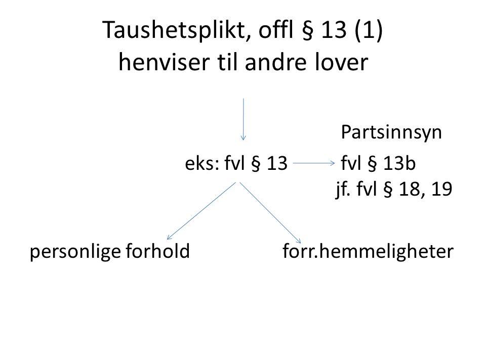 Taushetsplikt, offl § 13 (1) henviser til andre lover