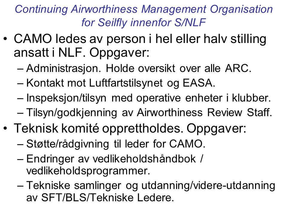 CAMO ledes av person i hel eller halv stilling ansatt i NLF. Oppgaver: