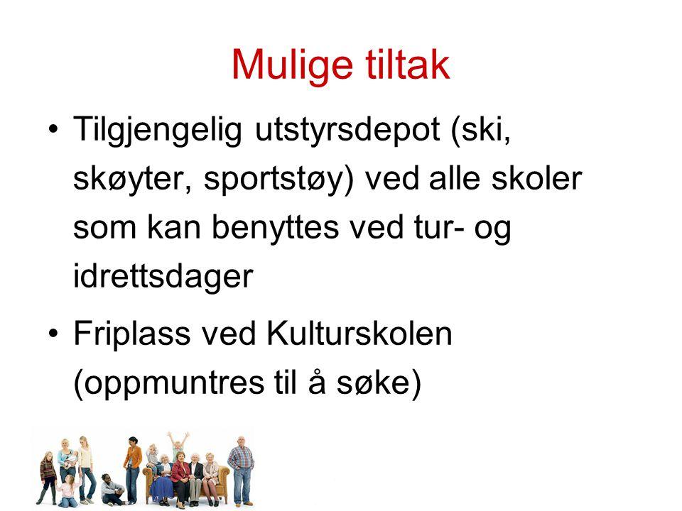Mulige tiltak Tilgjengelig utstyrsdepot (ski, skøyter, sportstøy) ved alle skoler som kan benyttes ved tur- og idrettsdager.