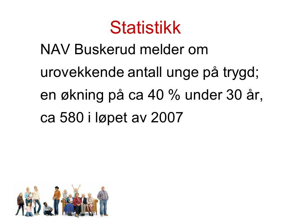Statistikk NAV Buskerud melder om urovekkende antall unge på trygd; en økning på ca 40 % under 30 år, ca 580 i løpet av 2007.