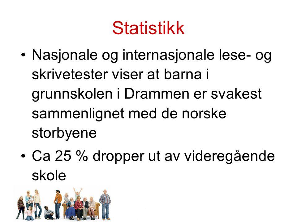 Statistikk Nasjonale og internasjonale lese- og skrivetester viser at barna i grunnskolen i Drammen er svakest sammenlignet med de norske storbyene.