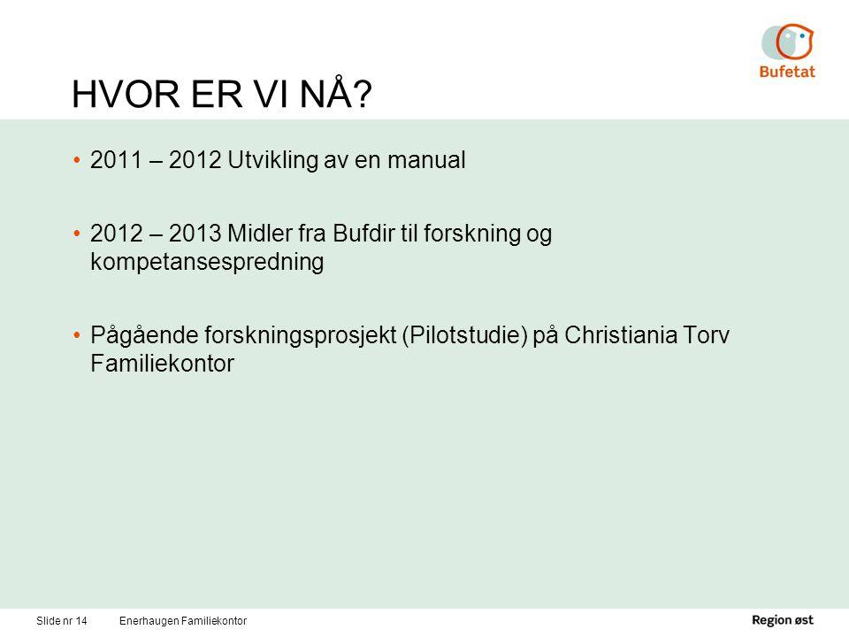 HVOR ER VI NÅ 2011 – 2012 Utvikling av en manual