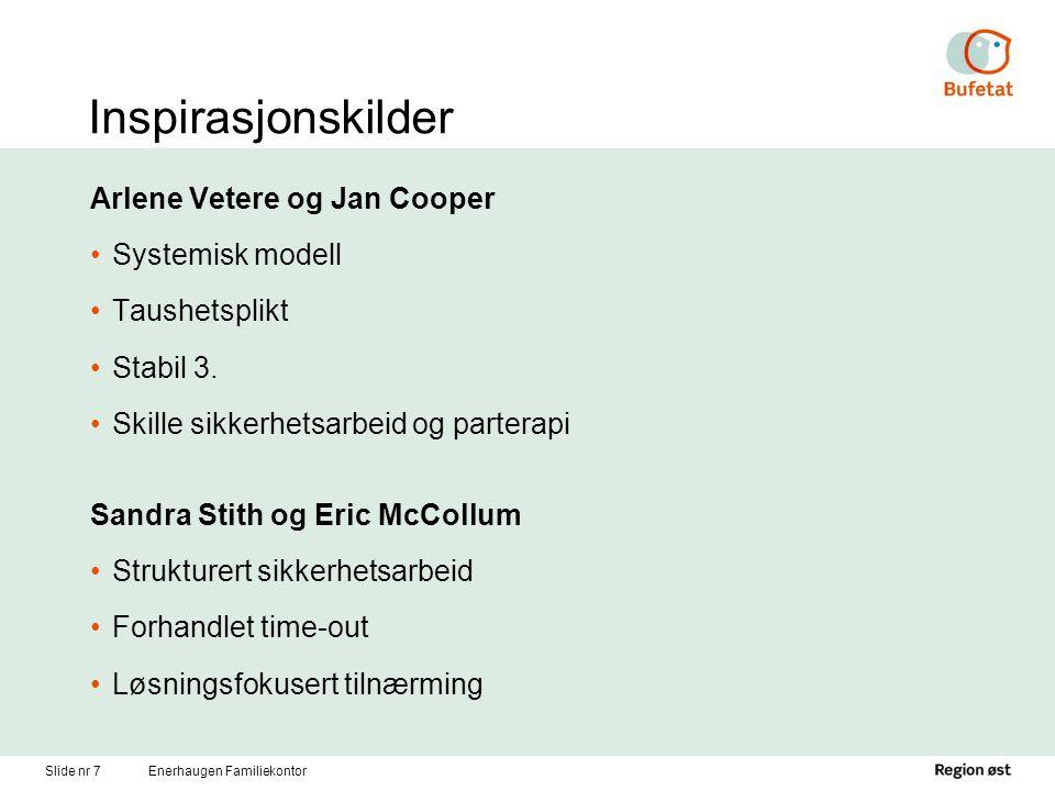 Inspirasjonskilder Arlene Vetere og Jan Cooper Systemisk modell