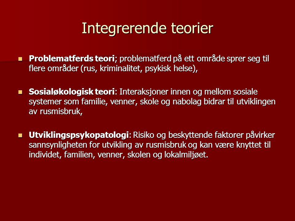 Integrerende teorier Problematferds teori; problematferd på ett område sprer seg til flere områder (rus, kriminalitet, psykisk helse),