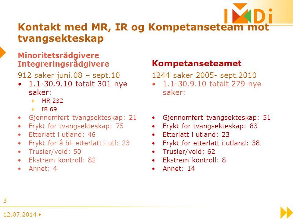 Kontakt med MR, IR og Kompetanseteam mot tvangsekteskap