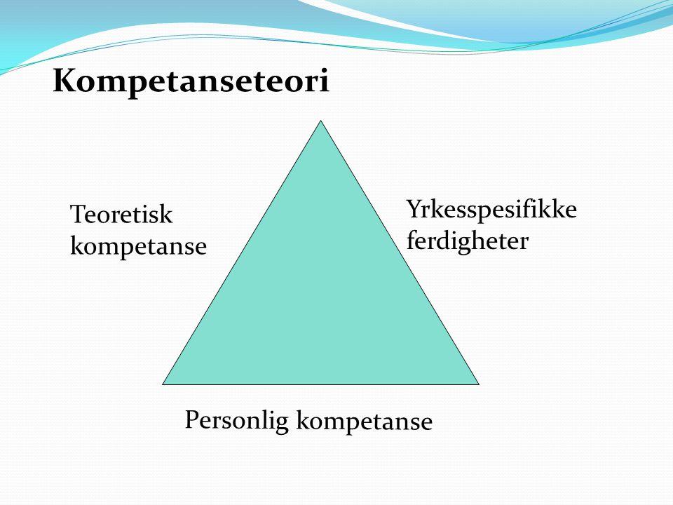 Kompetanseteori Yrkesspesifikke Teoretisk kompetanse ferdigheter