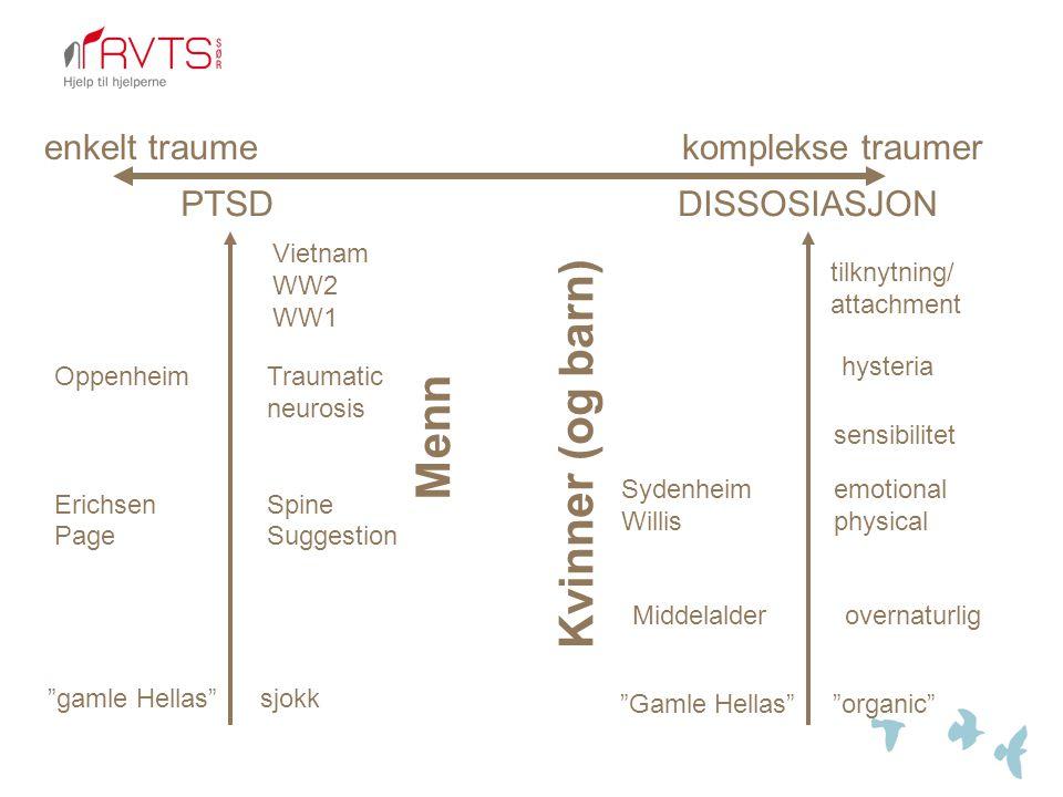 Kvinner (og barn) Menn enkelt traume komplekse traumer PTSD