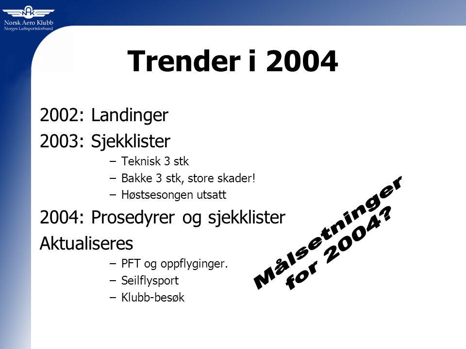 Trender i 2004 Målsetninger for 2004 2002: Landinger