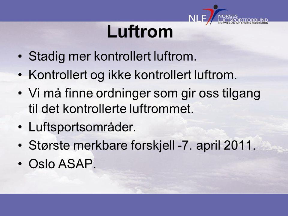 Luftrom Stadig mer kontrollert luftrom.