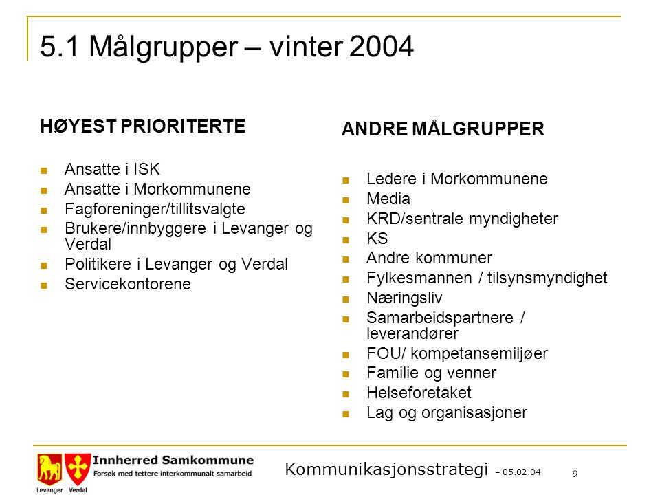 5.1 Målgrupper – vinter 2004 ANDRE MÅLGRUPPER HØYEST PRIORITERTE