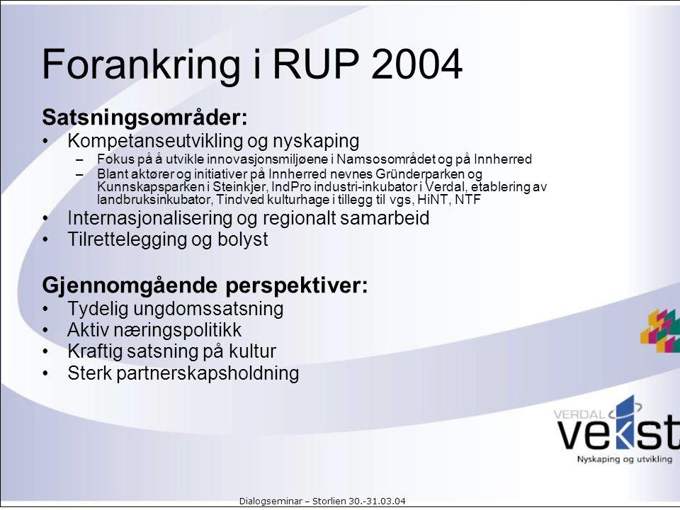 Forankring i RUP 2004 Satsningsområder: Gjennomgående perspektiver: