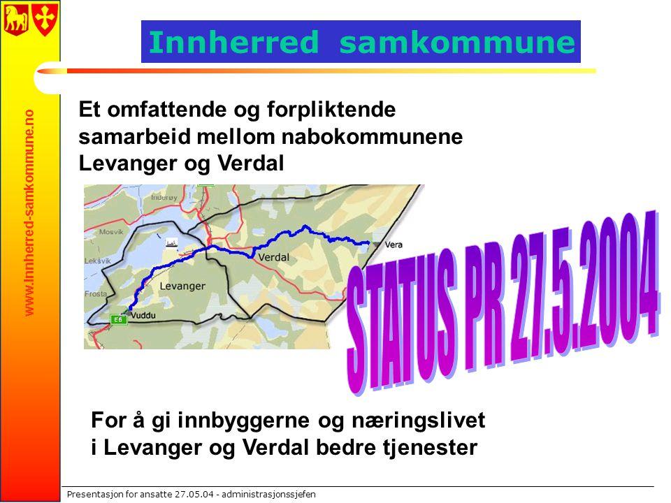 STATUS PR 27.5.2004 Innherred samkommune