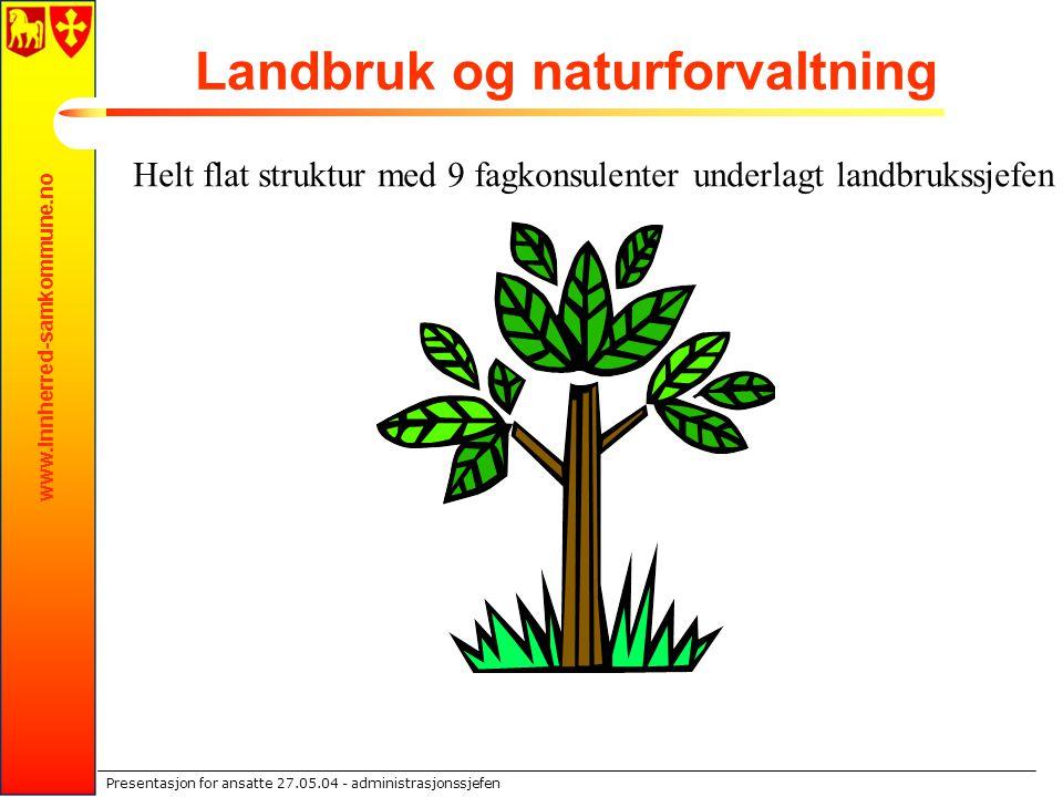 Landbruk og naturforvaltning
