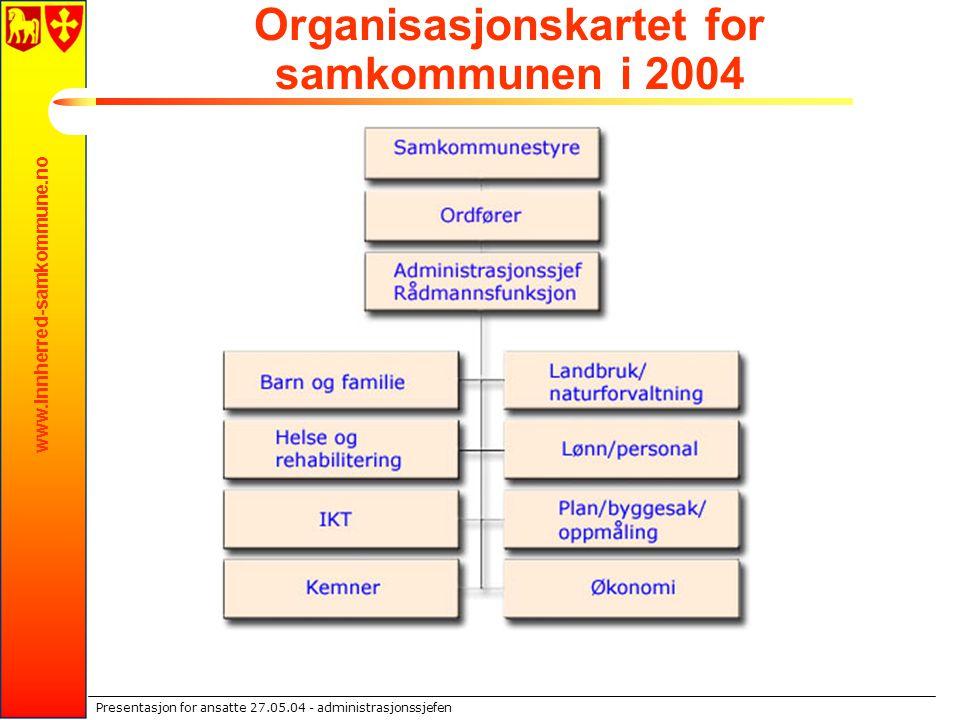 Organisasjonskartet for samkommunen i 2004