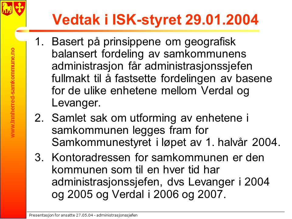 Vedtak i ISK-styret 29.01.2004