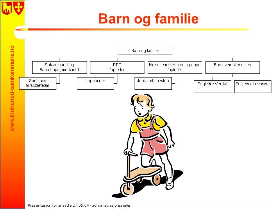 Barn og familie
