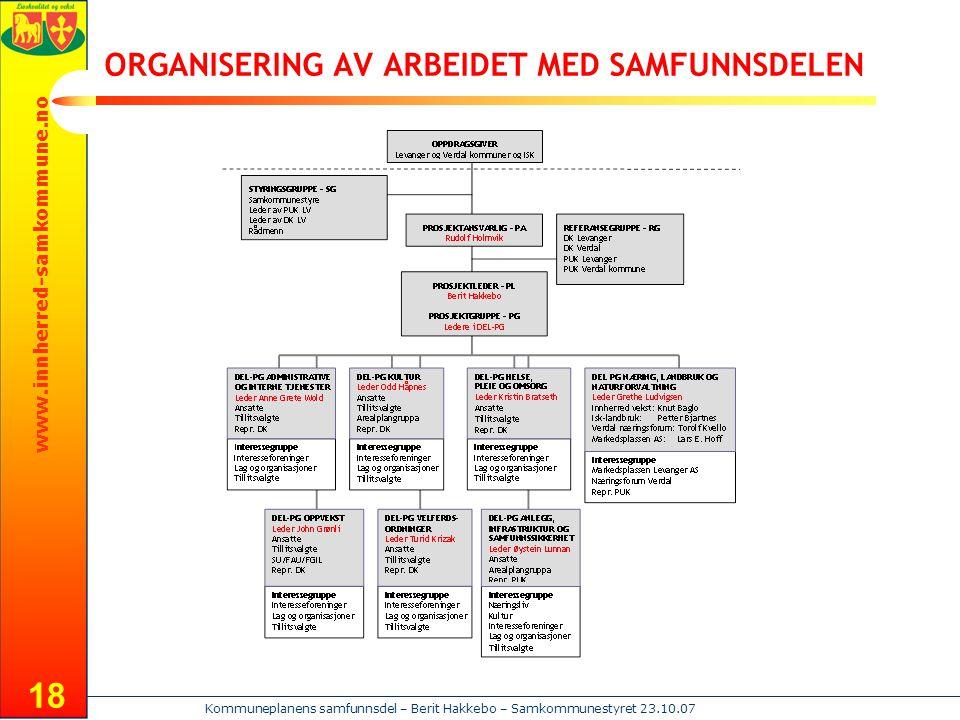 ORGANISERING AV ARBEIDET MED SAMFUNNSDELEN