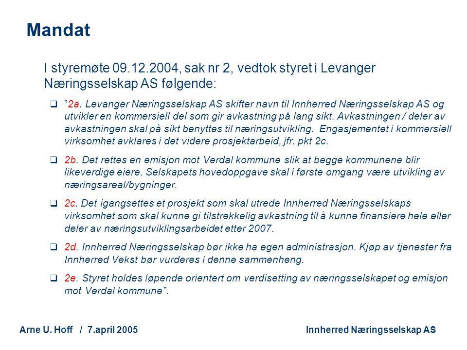 Mandat I styremøte 09.12.2004, sak nr 2, vedtok styret i Levanger Næringsselskap AS følgende: