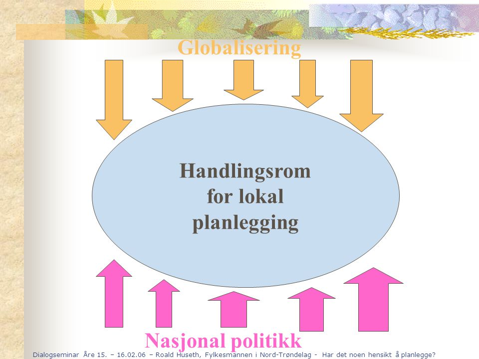 Globalisering Handlingsrom for lokal planlegging Nasjonal politikk
