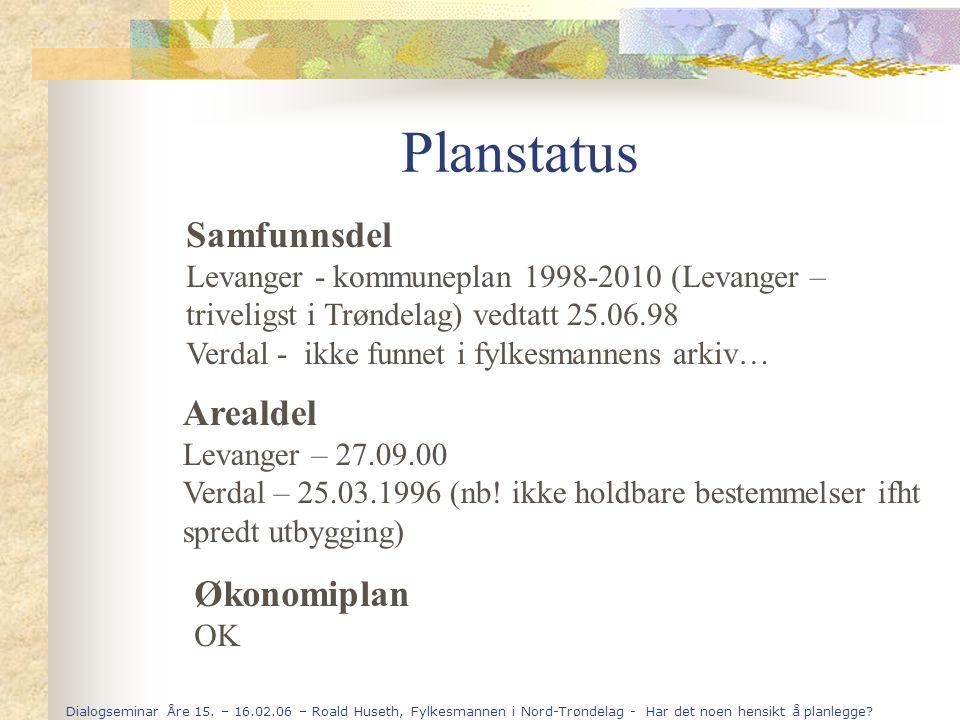 Planstatus Samfunnsdel Arealdel Økonomiplan